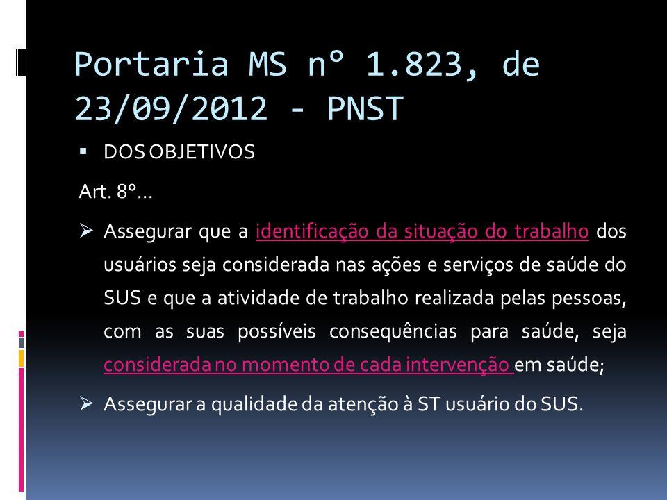 Portaria MS n° 1.823, de 23/09/2012 - PNST DOS OBJETIVOS Art. 8°... Assegurar que a identificação da situação do trabalho dos usuários seja considerad