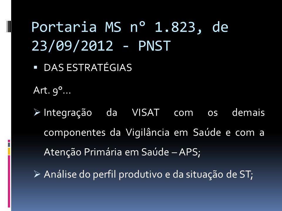 Portaria MS n° 1.823, de 23/09/2012 - PNST DAS ESTRATÉGIAS Art. 9°... Integração da VISAT com os demais componentes da Vigilância em Saúde e com a Ate