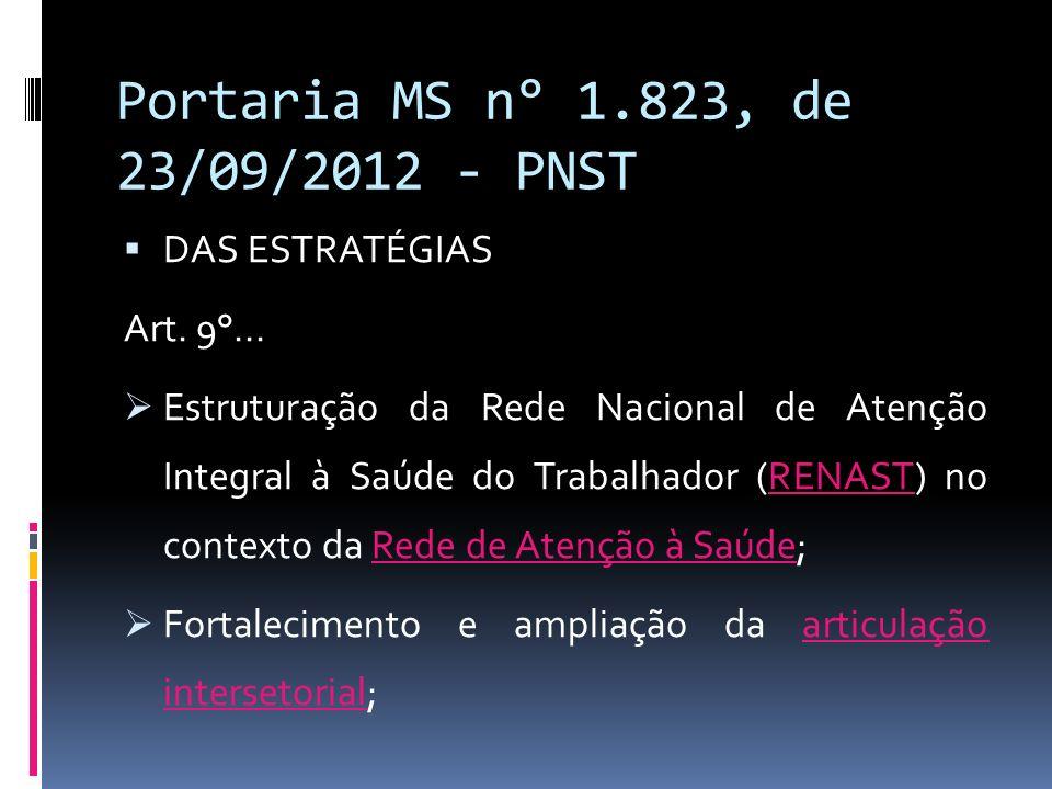 Portaria MS n° 1.823, de 23/09/2012 - PNST DAS ESTRATÉGIAS Art. 9°... Estruturação da Rede Nacional de Atenção Integral à Saúde do Trabalhador (RENAST