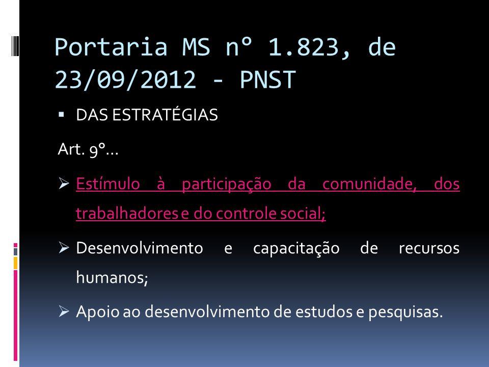 Portaria MS n° 1.823, de 23/09/2012 - PNST DAS ESTRATÉGIAS Art. 9°... Estímulo à participação da comunidade, dos trabalhadores e do controle social; D