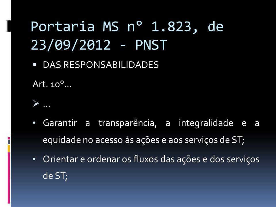 Portaria MS n° 1.823, de 23/09/2012 - PNST DAS RESPONSABILIDADES Art. 10°...... Garantir a transparência, a integralidade e a equidade no acesso às aç