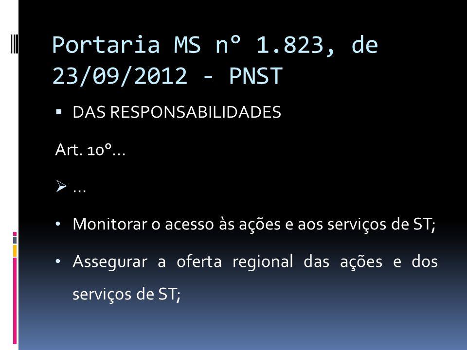 Portaria MS n° 1.823, de 23/09/2012 - PNST DAS RESPONSABILIDADES Art. 10°...... Monitorar o acesso às ações e aos serviços de ST; Assegurar a oferta r