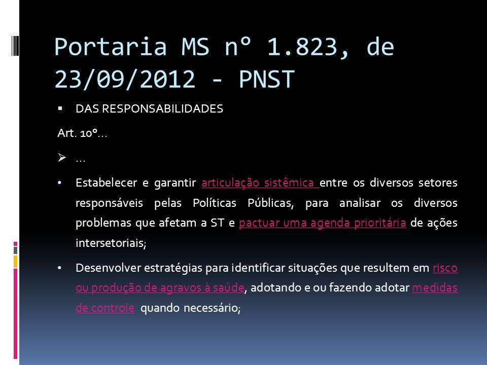 Portaria MS n° 1.823, de 23/09/2012 - PNST DAS RESPONSABILIDADES Art. 10°...... Estabelecer e garantir articulação sistêmica entre os diversos setores