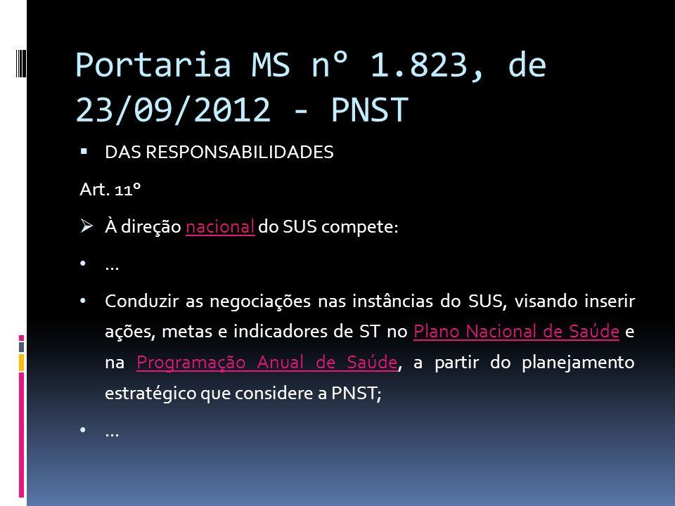 Portaria MS n° 1.823, de 23/09/2012 - PNST DAS RESPONSABILIDADES Art. 11° À direção nacional do SUS compete:... Conduzir as negociações nas instâncias