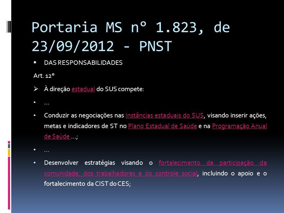 Portaria MS n° 1.823, de 23/09/2012 - PNST DAS RESPONSABILIDADES Art. 12° À direção estadual do SUS compete:... Conduzir as negociações nas instâncias