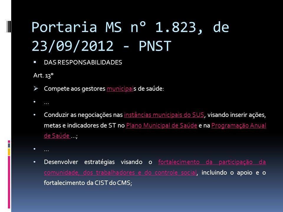 Portaria MS n° 1.823, de 23/09/2012 - PNST DAS RESPONSABILIDADES Art. 13° Compete aos gestores municipais de saúde:... Conduzir as negociações nas ins