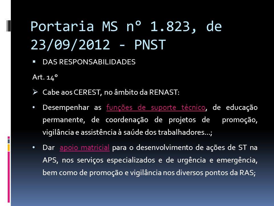 Portaria MS n° 1.823, de 23/09/2012 - PNST DAS RESPONSABILIDADES Art. 14° Cabe aos CEREST, no âmbito da RENAST: Desempenhar as funções de suporte técn