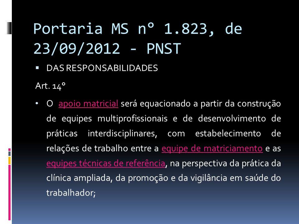 Portaria MS n° 1.823, de 23/09/2012 - PNST DAS RESPONSABILIDADES Art. 14° O apoio matricial será equacionado a partir da construção de equipes multipr