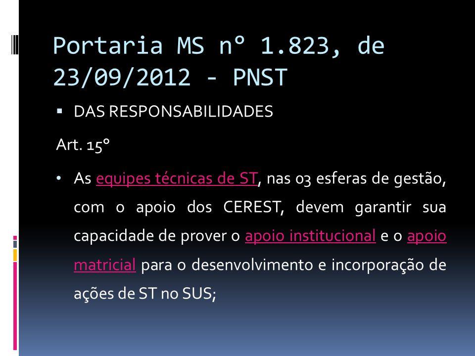 Portaria MS n° 1.823, de 23/09/2012 - PNST DAS RESPONSABILIDADES Art. 15° As equipes técnicas de ST, nas 03 esferas de gestão, com o apoio dos CEREST,