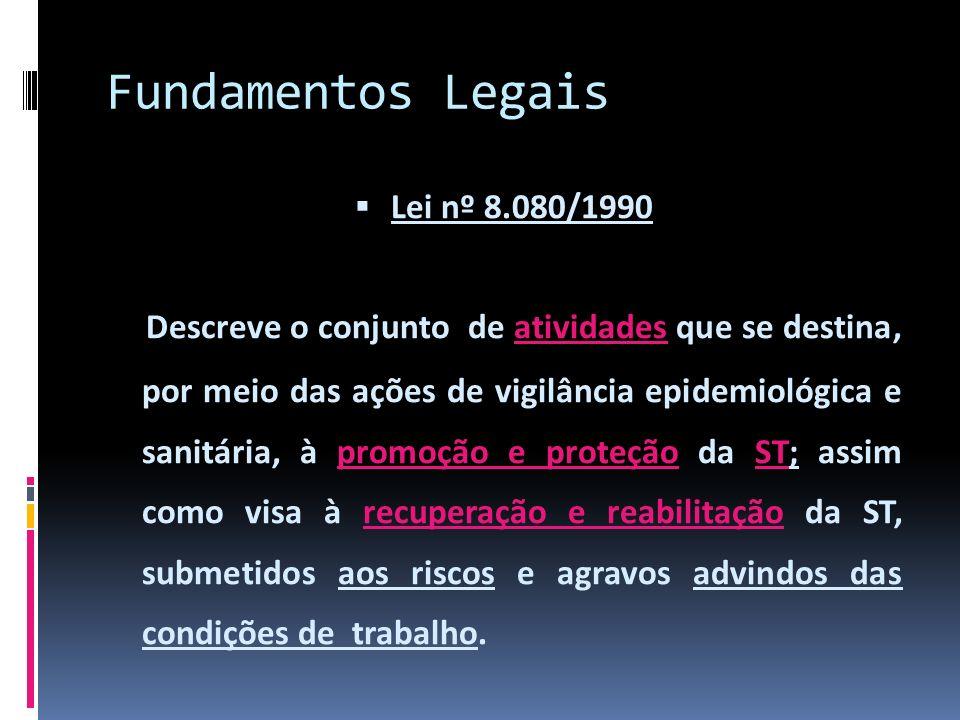 Fundamentos Legais Lei nº 8.080/1990 Descreve o conjunto de atividades que se destina, por meio das ações de vigilância epidemiológica e sanitária, à