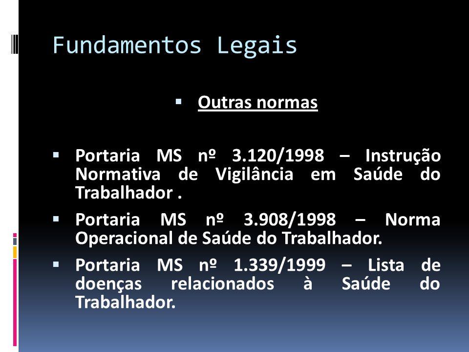 Fundamentos Legais Outras normas Portaria MS nº 3.120/1998 – Instrução Normativa de Vigilância em Saúde do Trabalhador. Portaria MS nº 3.908/1998 – No