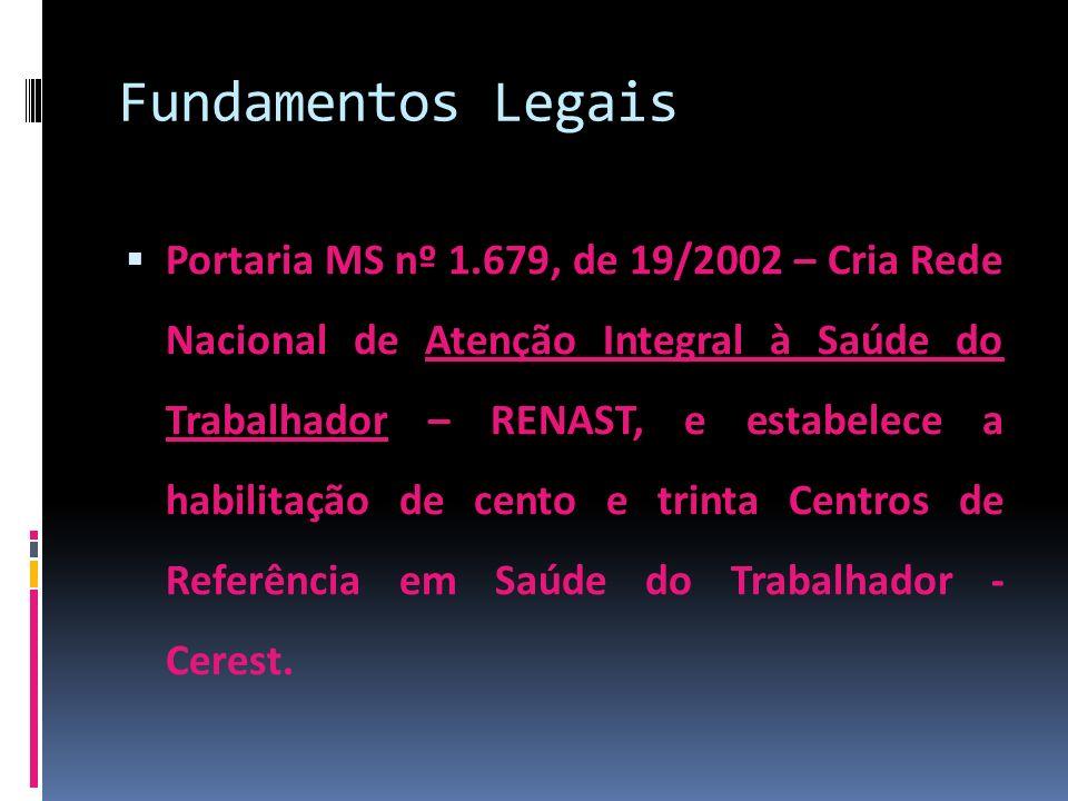 Fundamentos Legais Portaria MS nº 1.679, de 19/2002 – Cria Rede Nacional de Atenção Integral à Saúde do Trabalhador – RENAST, e estabelece a habilitação de cento e trinta Centros de Referência em Saúde do Trabalhador - Cerest.