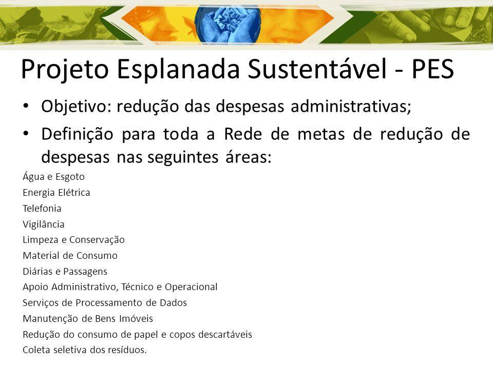 Projeto Esplanada Sustentável - PES Objetivo: redução das despesas administrativas; Definição para toda a Rede de metas de redução de despesas nas seg