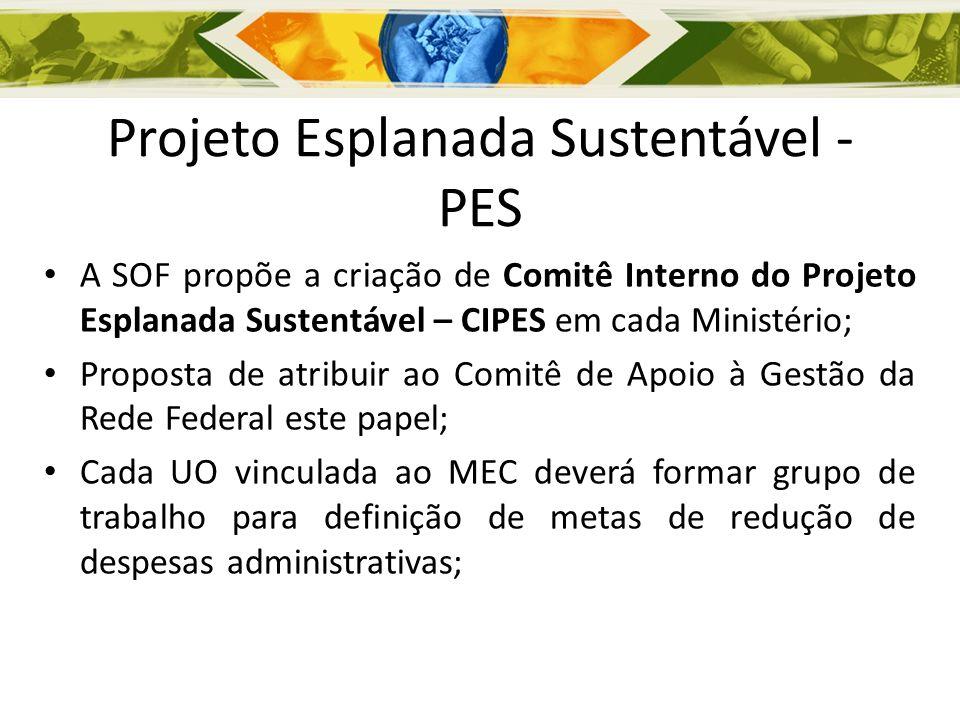 Projeto Esplanada Sustentável - PES A SOF propõe a criação de Comitê Interno do Projeto Esplanada Sustentável – CIPES em cada Ministério; Proposta de