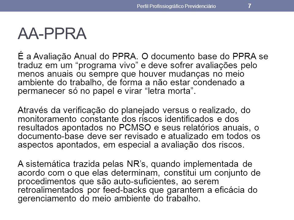 AA-PPRA É a Avaliação Anual do PPRA. O documento base do PPRA se traduz em um programa vivo e deve sofrer avaliações pelo menos anuais ou sempre que h