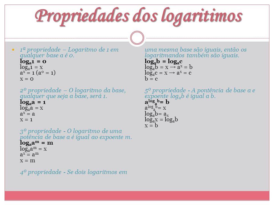 Propriedades dos logaritimos 1ª propriedade – Logaritmo de 1 em qualquer base a é 0. log a 1 = 0 log a 1 = x a x = 1 (a 0 = 1) x = 0 2º propriedade –