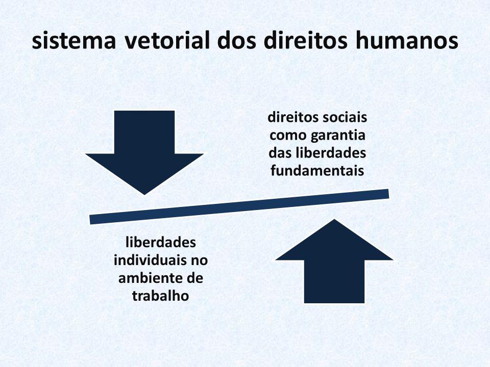 sistema vetorial dos direitos humanos direitos sociais como garantia das liberdades fundamentais liberdades individuais no ambiente de trabalho