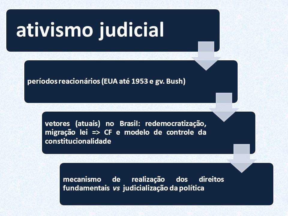ativismo judicial períodos reacionários (EUA até 1953 e gv. Bush) vetores (atuais) no Brasil: redemocratização, migração lei => CF e modelo de control