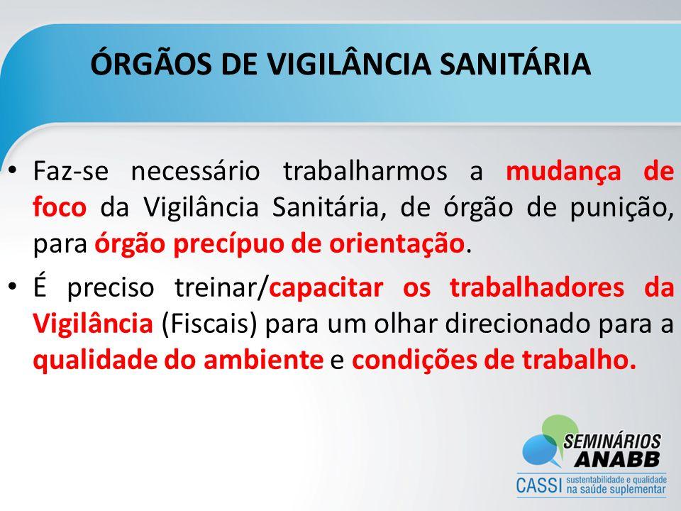ÓRGÃOS DE VIGILÂNCIA SANITÁRIA Faz-se necessário trabalharmos a mudança de foco da Vigilância Sanitária, de órgão de punição, para órgão precípuo de o