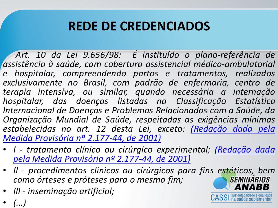 REDE DE CREDENCIADOS Art. 10 da Lei 9.656/98: É instituído o plano-referência de assistência à saúde, com cobertura assistencial médico-ambulatorial e