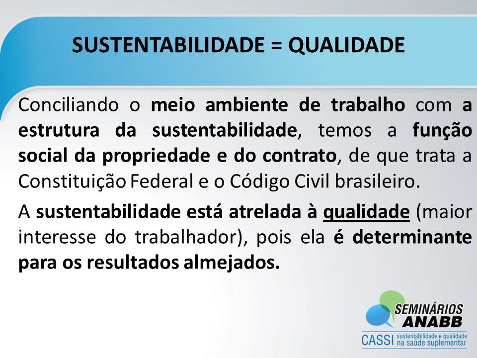 SUSTENTABILIDADE = QUALIDADE Conciliando o meio ambiente de trabalho com a estrutura da sustentabilidade, temos a função social da propriedade e do co