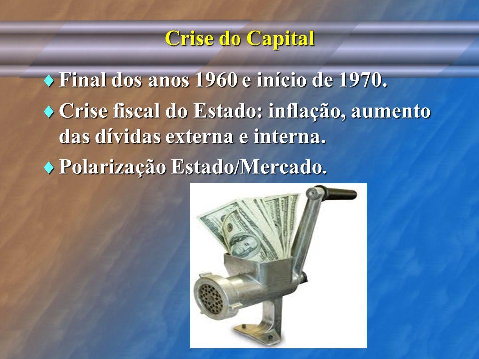 Crise do Capital Final dos anos 1960 e início de 1970. Final dos anos 1960 e início de 1970. Crise fiscal do Estado: inflação, aumento das dívidas ext