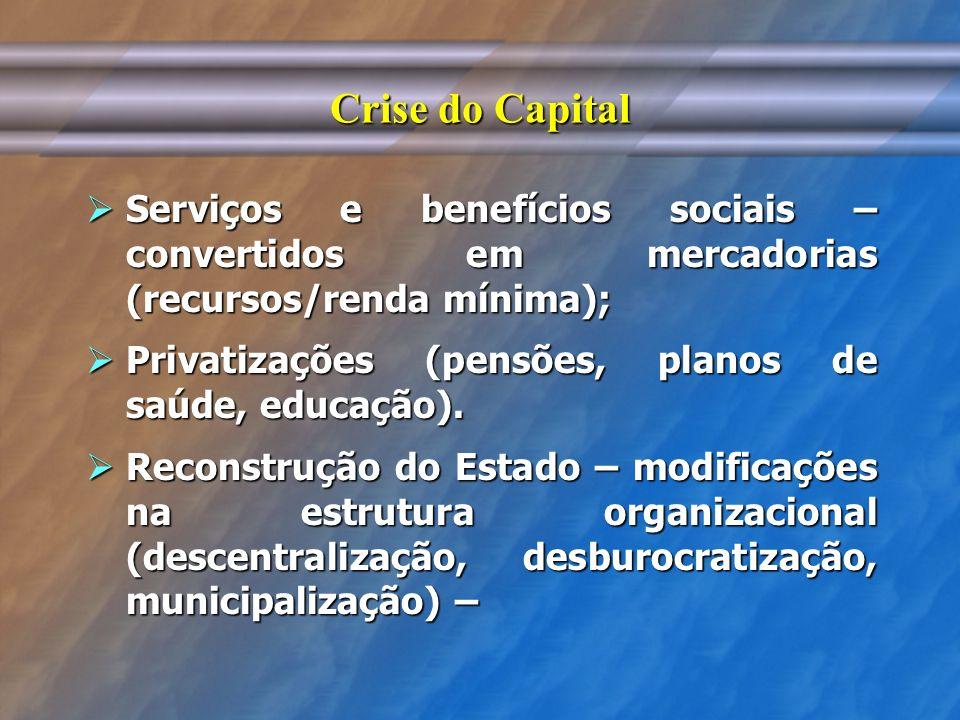Crise do Capital Serviços e benefícios sociais – convertidos em mercadorias (recursos/renda mínima); Serviços e benefícios sociais – convertidos em me