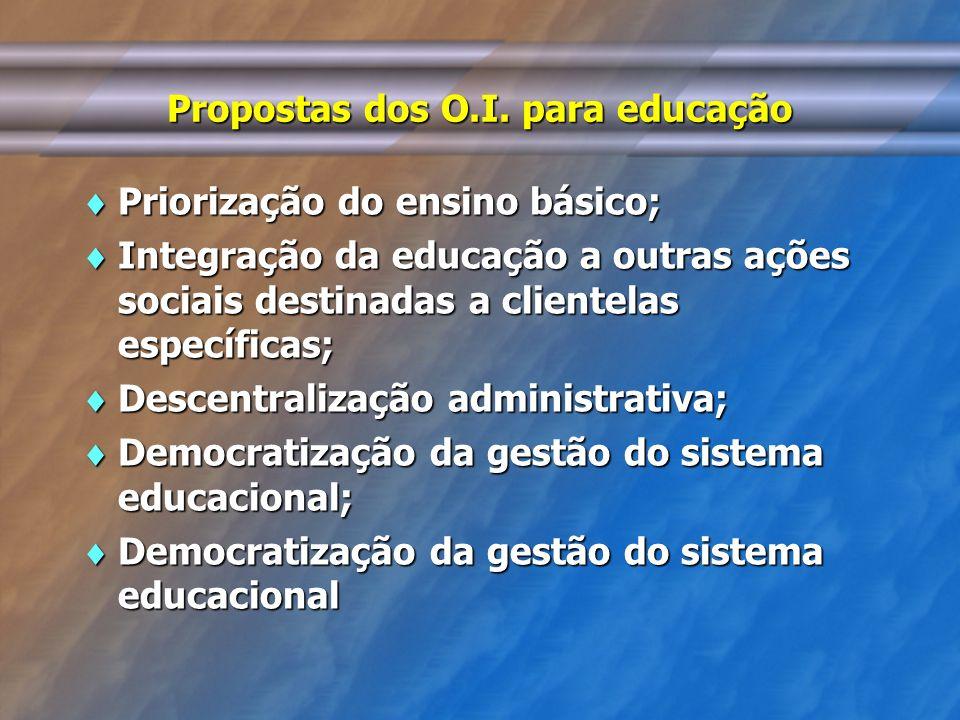 Propostas dos O.I. para educação Priorização do ensino básico; Priorização do ensino básico; Integração da educação a outras ações sociais destinadas