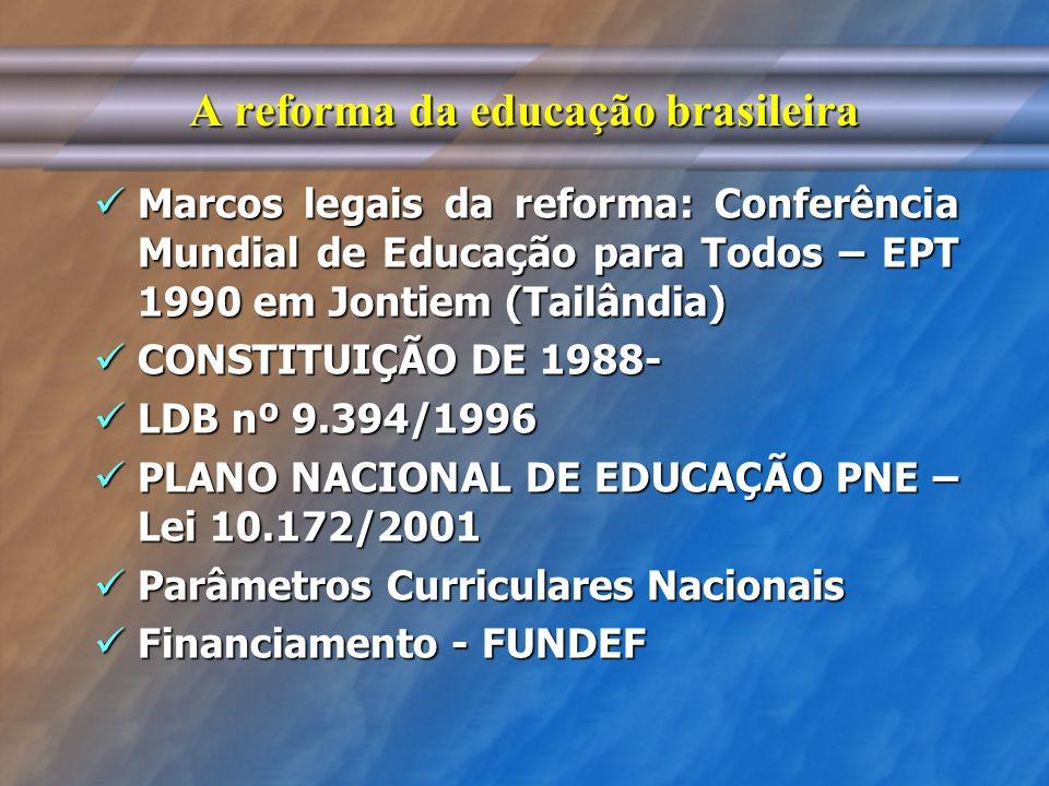 A reforma da educação brasileira Marcos legais da reforma: Conferência Mundial de Educação para Todos – EPT 1990 em Jontiem (Tailândia) Marcos legais
