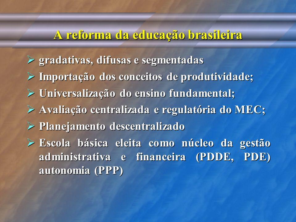A reforma da educação brasileira gradativas, difusas e segmentadas gradativas, difusas e segmentadas Importação dos conceitos de produtividade; Import
