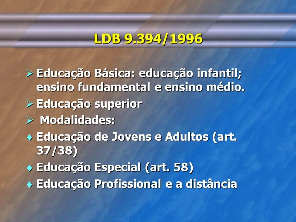 LDB 9.394/1996 Educação Básica: educação infantil; ensino fundamental e ensino médio. Educação Básica: educação infantil; ensino fundamental e ensino