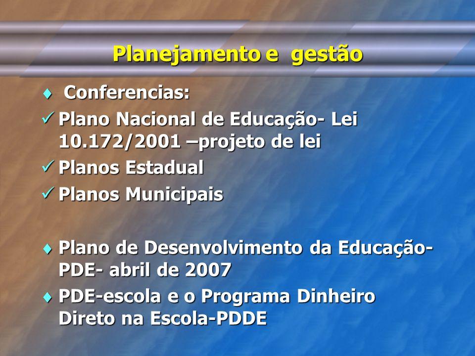 Planejamento e gestão Conferencias: Conferencias: Plano Nacional de Educação- Lei 10.172/2001 –projeto de lei Plano Nacional de Educação- Lei 10.172/2