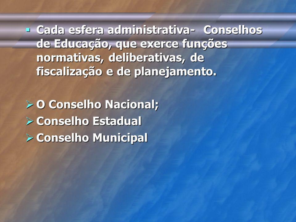 Cada esfera administrativa- Conselhos de Educação, que exerce funções normativas, deliberativas, de fiscalização e de planejamento. Cada esfera admini