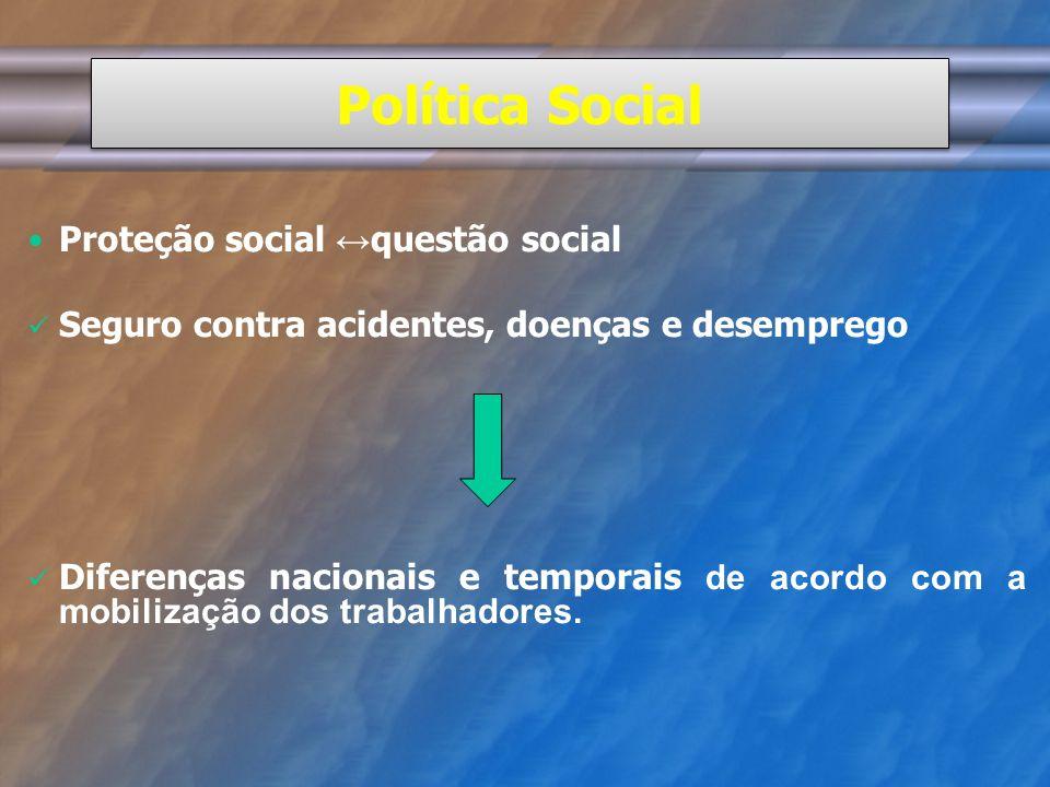 Política Social Proteção social questão social Seguro contra acidentes, doenças e desemprego Diferenças nacionais e temporais de acordo com a mobiliza