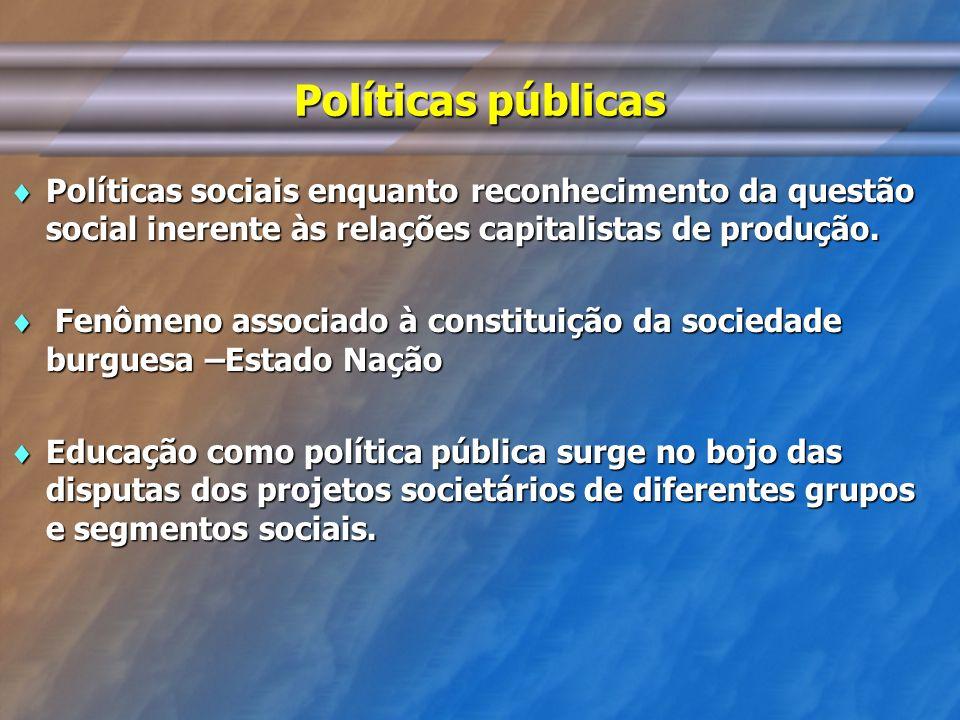 Políticas públicas Para contrabalancear estes efeitos, o Estado precisa promover políticas públicas ou políticas sociais, nas áreas de saúde, habitação, assitência e previdência social, cultura e educação.