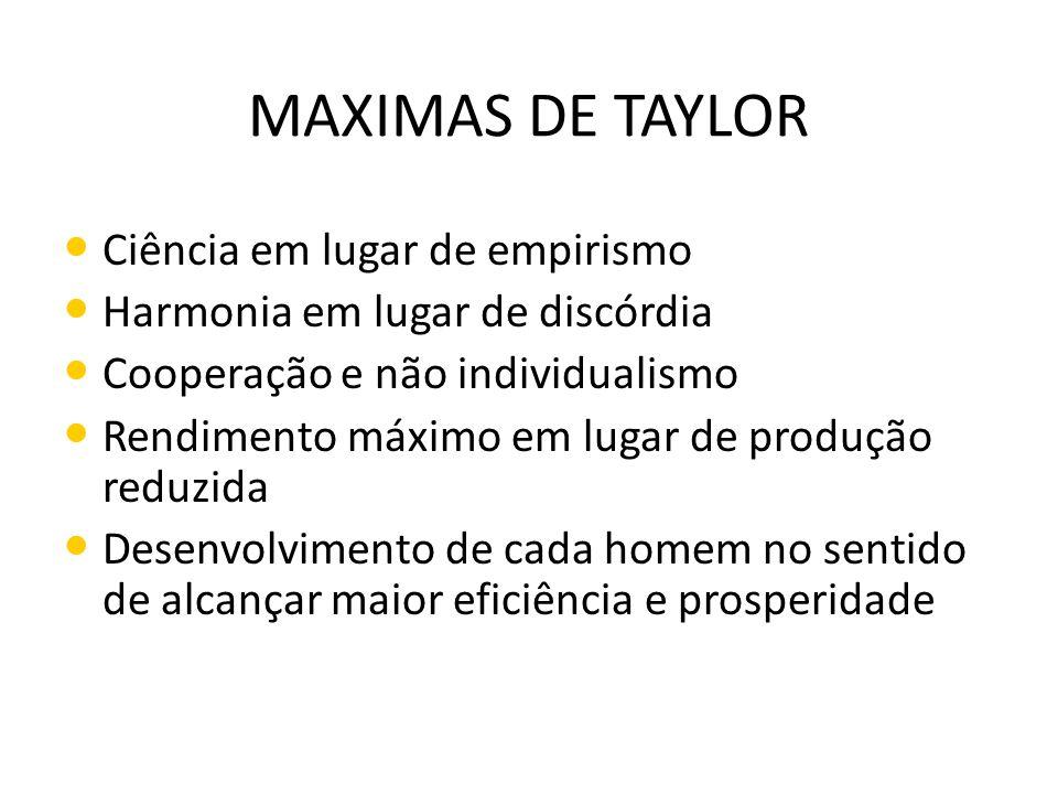 MAXIMAS DE TAYLOR Ciência em lugar de empirismo Harmonia em lugar de discórdia Cooperação e não individualismo Rendimento máximo em lugar de produção