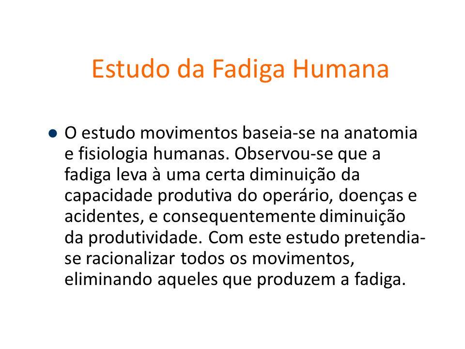 Estudo da Fadiga Humana O estudo movimentos baseia-se na anatomia e fisiologia humanas. Observou-se que a fadiga leva à uma certa diminuição da capaci
