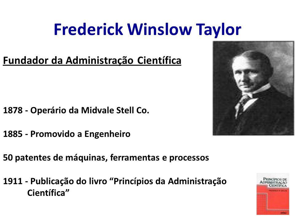 Frederick Winslow Taylor Fundador da Administração Científica 1878 - Operário da Midvale Stell Co. 1885 - Promovido a Engenheiro 50 patentes de máquin