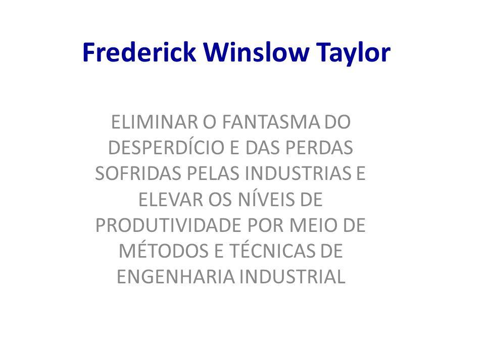 Frederick Winslow Taylor ELIMINAR O FANTASMA DO DESPERDÍCIO E DAS PERDAS SOFRIDAS PELAS INDUSTRIAS E ELEVAR OS NÍVEIS DE PRODUTIVIDADE POR MEIO DE MÉT