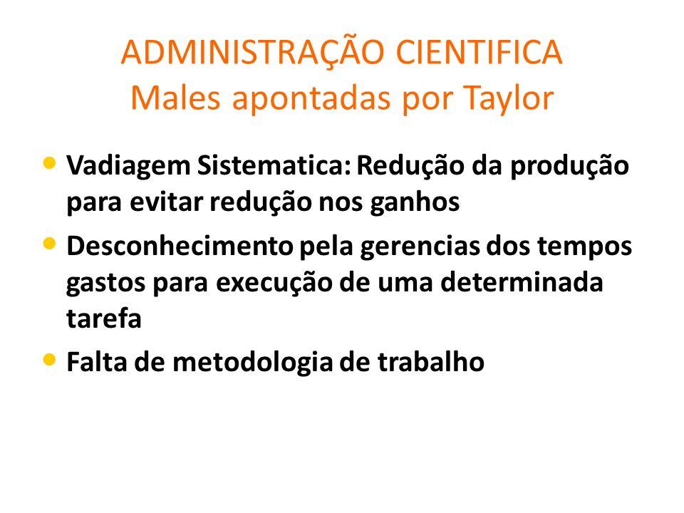 ADMINISTRAÇÃO CIENTIFICA Males apontadas por Taylor Vadiagem Sistematica: Redução da produção para evitar redução nos ganhos Desconhecimento pela gere