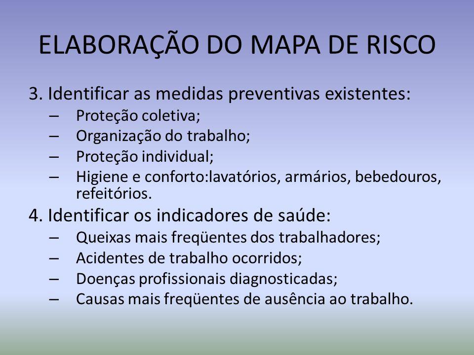 ELABORAÇÃO DO MAPA DE RISCO 3. Identificar as medidas preventivas existentes: – Proteção coletiva; – Organização do trabalho; – Proteção individual; –