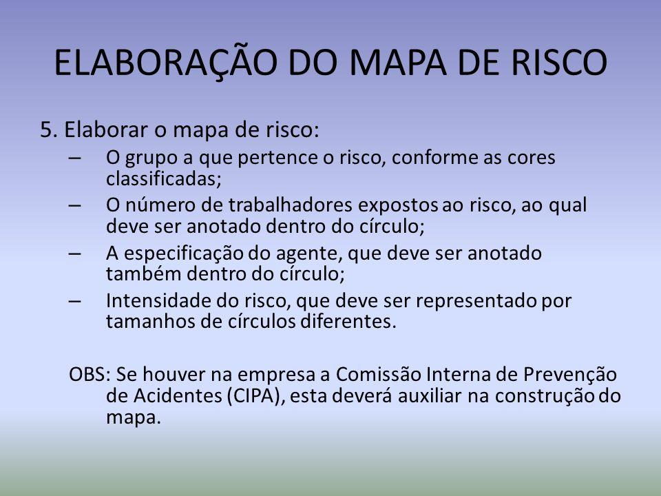 ELABORAÇÃO DO MAPA DE RISCO 5. Elaborar o mapa de risco: – O grupo a que pertence o risco, conforme as cores classificadas; – O número de trabalhadore