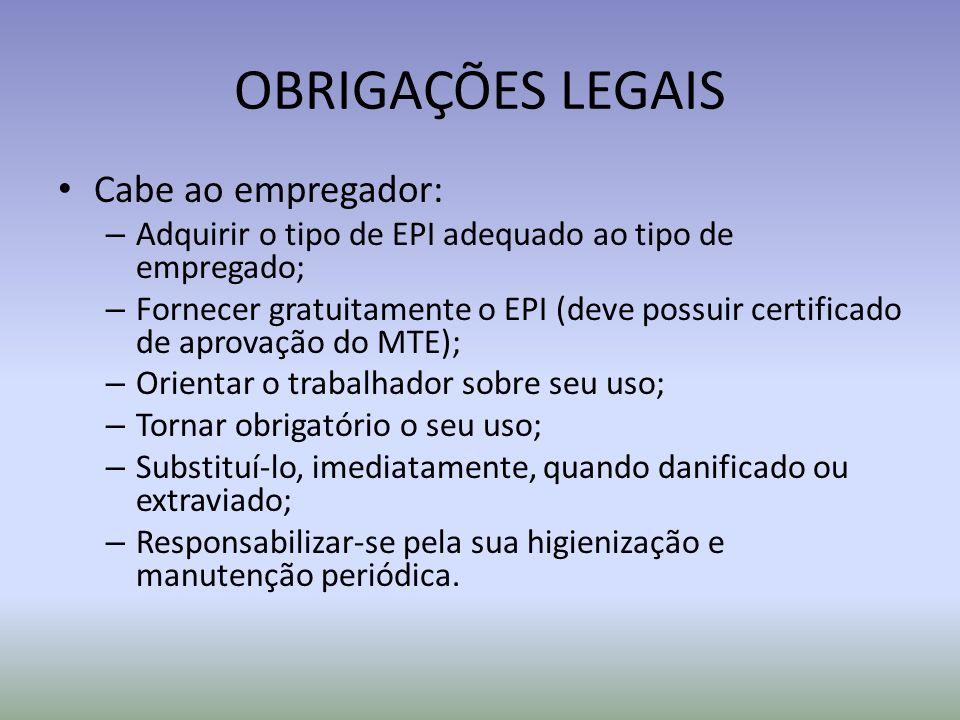 OBRIGAÇÕES LEGAIS Cabe ao empregador: – Adquirir o tipo de EPI adequado ao tipo de empregado; – Fornecer gratuitamente o EPI (deve possuir certificado