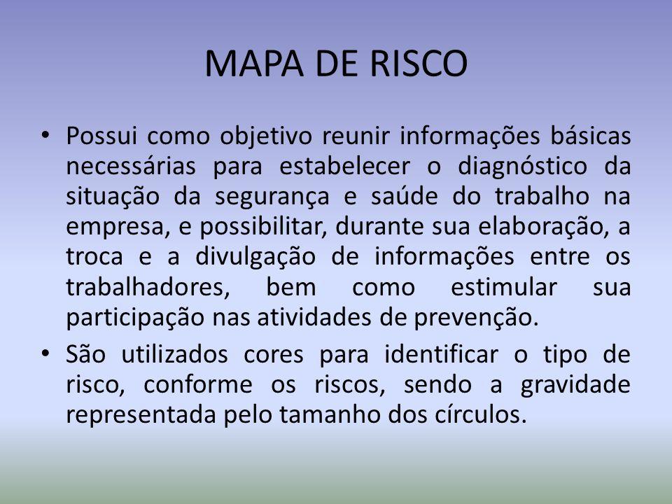 MAPA DE RISCO Possui como objetivo reunir informações básicas necessárias para estabelecer o diagnóstico da situação da segurança e saúde do trabalho