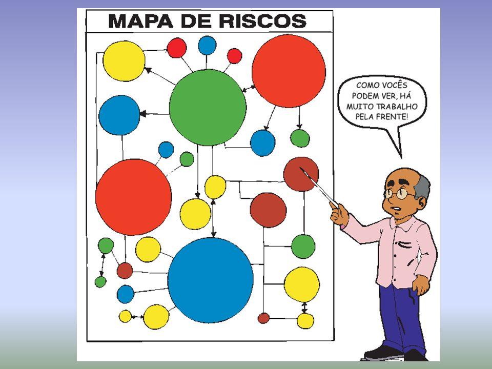 MAPA DE RISCO Representação: – Círculo pequeno: risco pequeno ou risco médio já protegido.