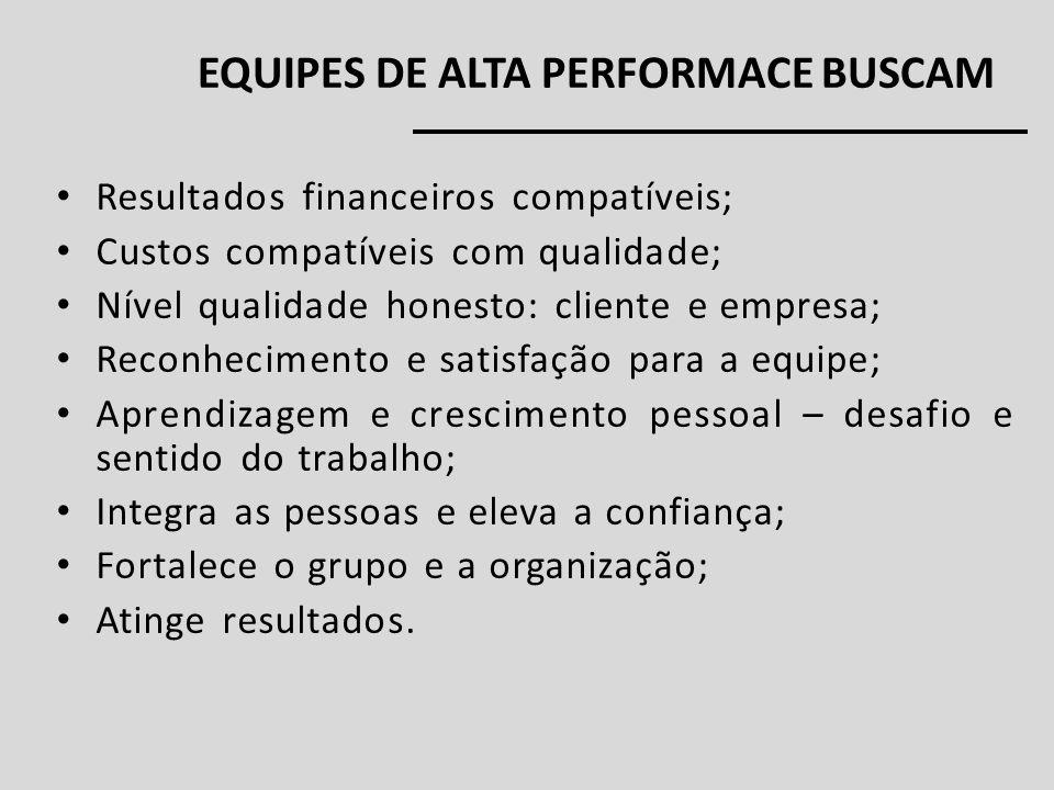 EQUIPES DE ALTA PERFORMACE BUSCAM Resultados financeiros compatíveis; Custos compatíveis com qualidade; Nível qualidade honesto: cliente e empresa; Re