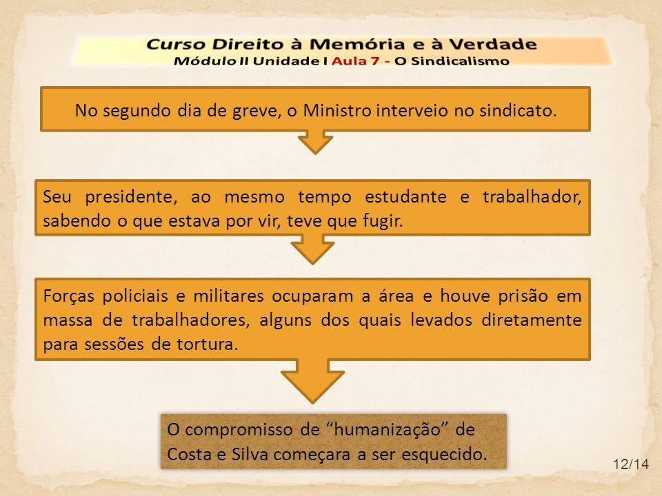 12/14 O compromisso de humanização de Costa e Silva começara a ser esquecido. No segundo dia de greve, o Ministro interveio no sindicato. Seu presiden