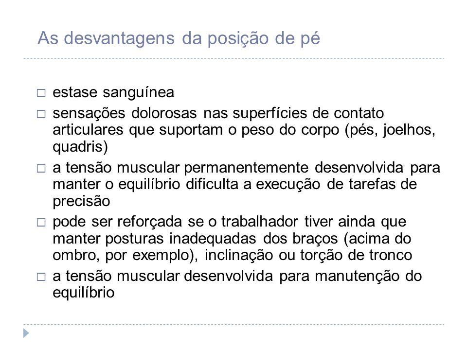 As desvantagens da posição de pé estase sanguínea sensações dolorosas nas superfícies de contato articulares que suportam o peso do corpo (pés, joelho