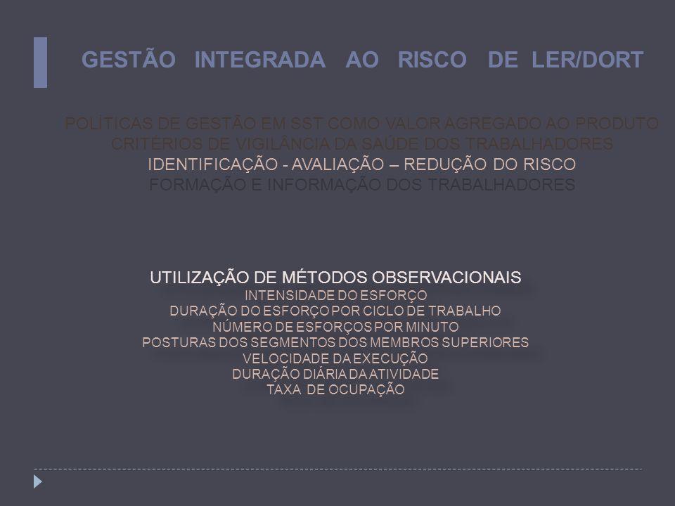 GESTÃO INTEGRADA AO RISCO DE LER/DORT POLÍTICAS DE GESTÃO EM SST COMO VALOR AGREGADO AO PRODUTO CRITÉRIOS DE VIGILÂNCIA DA SAÚDE DOS TRABALHADORES IDE