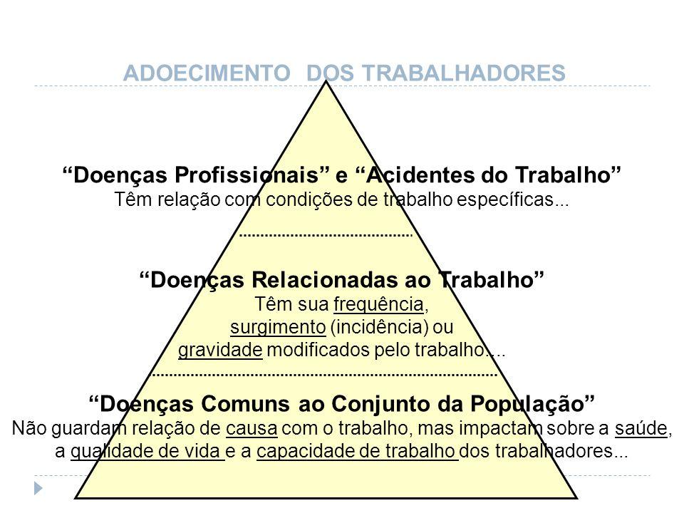 GESTÃO INTEGRADA AO RISCO DE LER/DORT POLÍTICAS DE GESTÃO EM SST COMO VALOR AGREGADO AO PRODUTO CRITÉRIOS DE VIGILÂNCIA DA SAÚDE DOS TRABALHADORES IDENTIFICAÇÃO - AVALIAÇÃO – REDUÇÃO DO RISCO FORMAÇÃO E INFORMAÇÃO DOS TRABALHADORES SEGUNDA ETAPA ANÁLISE FOCADA COM MÉTODOS INTEGRADOS DE AVALIAÇÃO DO RISCO SEGUNDA ETAPA ANÁLISE FOCADA COM MÉTODOS INTEGRADOS DE AVALIAÇÃO DO RISCO